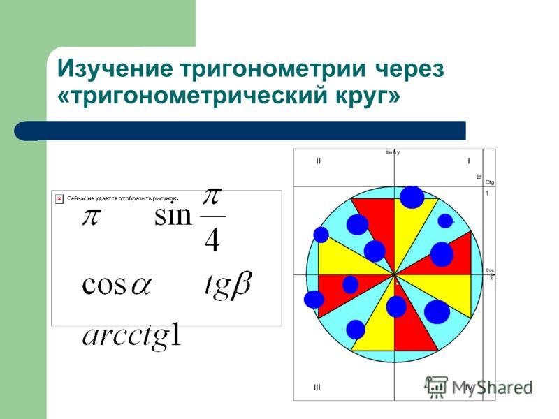 Изучение тригонометрии через «тригонометрический круг»