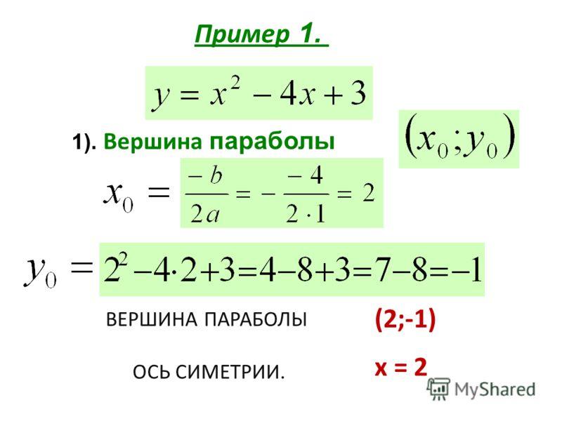 Пример 1. 1). Вершина параболы ВЕРШИНА ПАРАБОЛЫ ОСЬ СИМЕТРИИ. (2;-1) x = 2