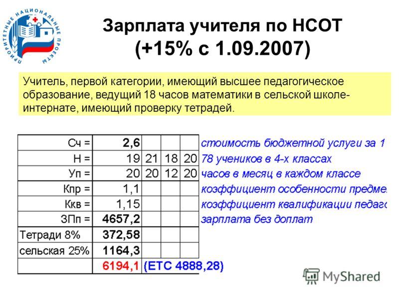 Зарплата учителя по НСОТ (+15% с 1.09.2007) Учитель, первой категории, имеющий высшее педагогическое образование, ведущий 18 часов математики в сельской школе- интернате, имеющий проверку тетрадей.