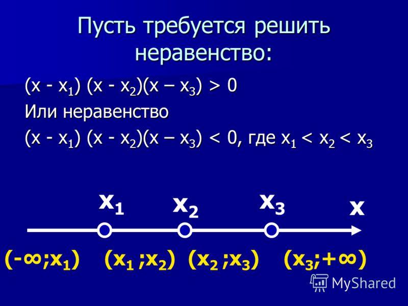 Пусть требуется решить неравенство: (х - х 1 ) (х - х 2 )(х – х 3 ) > 0 Или неравенство (х - х 1 ) (х - х 2 )(х – х 3 ) < 0, где х 1 < х 2 < х 3 (-;x 1 ) (x 1 ;x 2 ) (x 2 ;x 3 ) (x 3 ;+) x1x1 x2x2 x3x3 x