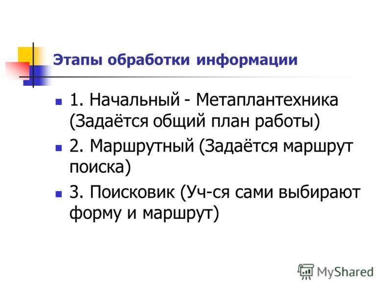 Этапы обработки информации 1. Начальный - Метаплантехника (Задаётся общий план работы) 2. Маршрутный (Задаётся маршрут поиска) 3. Поисковик (Уч-ся сами выбирают форму и маршрут)