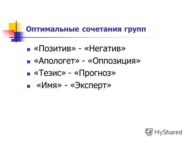 Оптимальные сочетания групп «Позитив» - «Негатив» «Апологет» - «Оппозиция» «Тезис» - «Прогноз» «Имя» - «Эксперт»