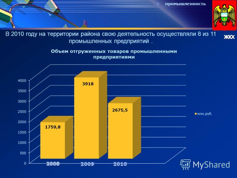 В 2010 году на территории района свою деятельность осуществляли 8 из 11 промышленных предприятий. промышленность
