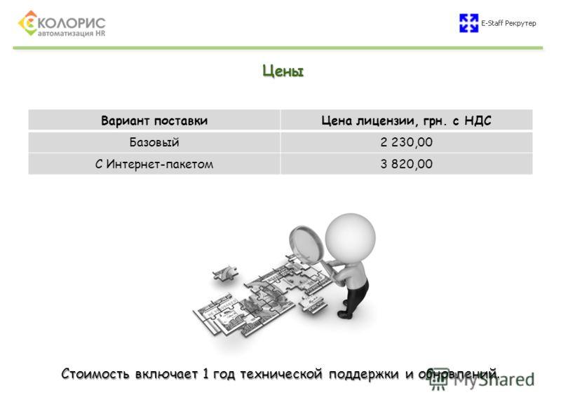 Цены Вариант поставкиЦена лицензии, грн. с НДС Базовый2 230,00 С Интернет-пакетом3 820,00 Стоимость включает 1 год технической поддержки и обновлений.