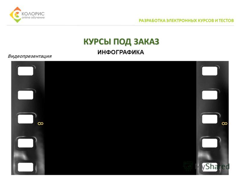 ИНФОГРАФИКА КУРСЫ ПОД ЗАКАЗ РАЗРАБОТКА ЭЛЕКТРОННЫХ КУРСОВ И ТЕСТОВ Видеопрезентация