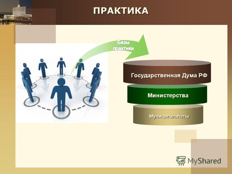 ПРАКТИКА Государственная Дума РФ Министерства Муниципалитеты