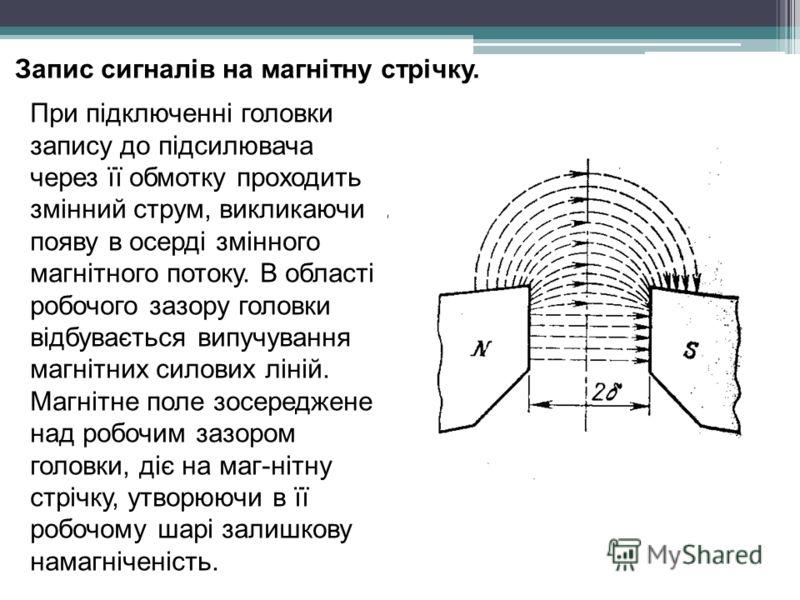 Запис сигналів на магнітну стрічку. При підключенні головки запису до підсилювача через її обмотку проходить змінний струм, викликаючи появу в осерді змінного магнітного потоку. В області робочого зазору головки відбувається випучування магнітних сил