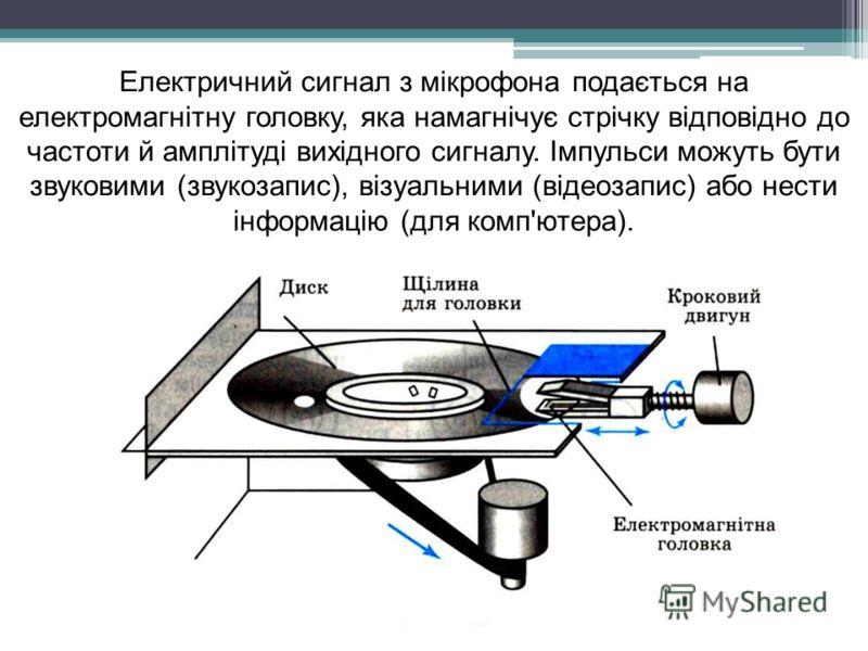 Електричний сигнал з мікрофона подається на електромагнітну головку, яка намагнічує стрічку відповідно до частоти й амплітуді вихідного сигналу. Імпульси можуть бути звуковими (звукозапис), візуальними (відеозапис) або нести інформацію (для комп'ютер