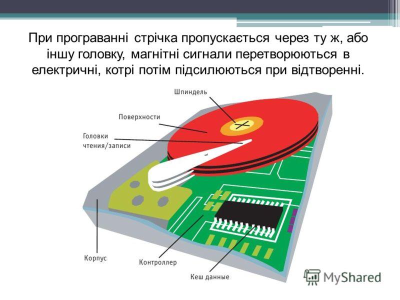 При програванні стрічка пропускається через ту ж, або іншу головку, магнітні сигнали перетворюються в електричні, котрі потім підсилюються при відтворенні.