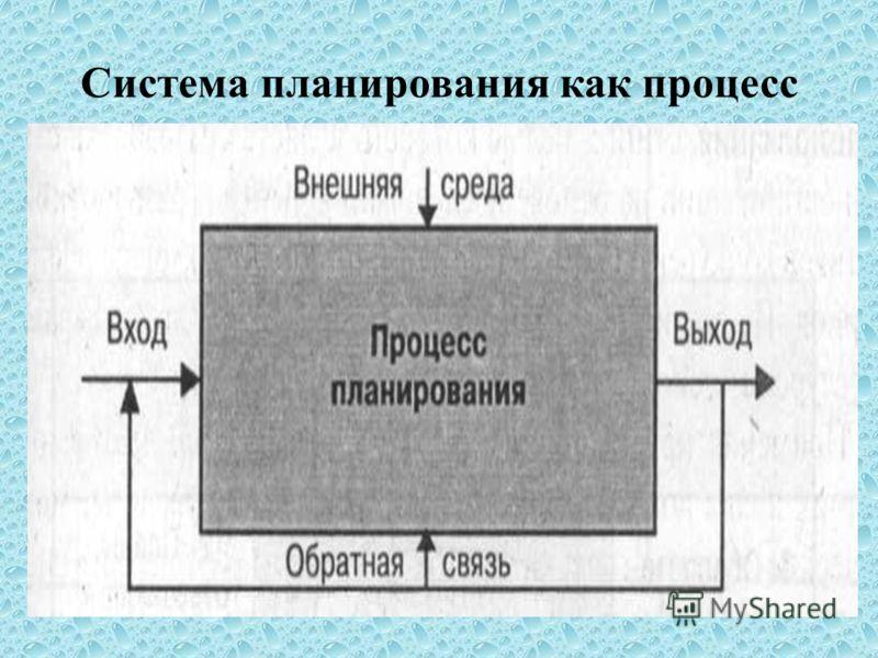 Система планирования как процесс