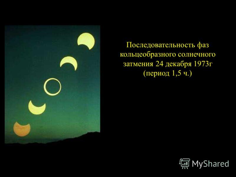 Последовательность фаз кольцеобразного солнечного затмения 24 декабря 1973г (период 1,5 ч.)