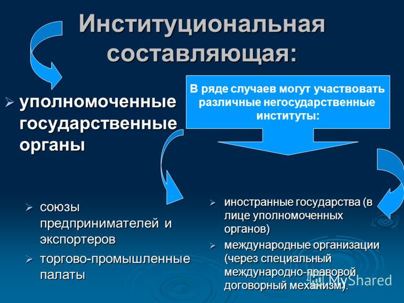 Институциональная составляющая: уполномоченные государственные органы уполномоченные государственные органы союзы предпринимателей и экспортеров союзы предпринимателей и экспортеров торгово-промышленные палаты торгово-промышленные палаты иностранные