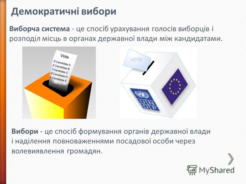 Демократичні вибори Виборча система - це спосіб урахування голосів виборців і розподіл місць в органах державної влади між кандидатами. Вибори - це спосіб формування органів державної влади і наділення повноваженнями посадової особи через волевиявлен