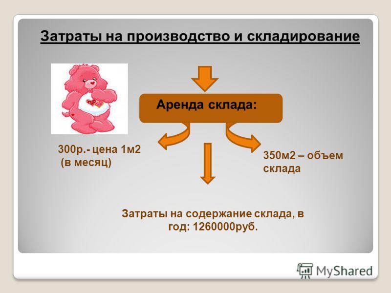 Затраты на производство и складирование Аренда склада: 300р.- цена 1м2 (в месяц) 350м2 – объем склада Затраты на содержание склада, в год: 1260000руб.