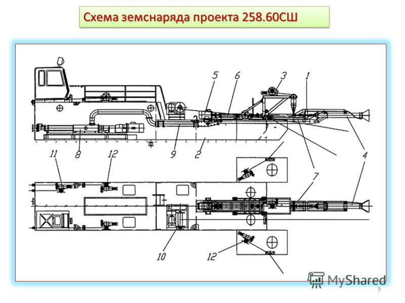9 Схема земснаряда проекта 258.60СШ