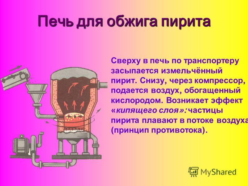 Печь для обжига пирита Сверху в печь по транспортеру засыпается измельчённый пирит. Снизу, через компрессор, подается воздух, обогащенный кислородом. Возникает эффект « кипящего слоя »: частицы пирита плавают в потоке воздуха ( принцип противотока ).
