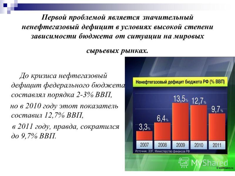 Первой проблемой является значительный ненефтегазовый дефицит в условиях высокой степени зависимости бюджета от ситуации на мировых сырьевых рынках. До кризиса нефтегазовый дефицит федерального бюджета составлял порядка 2-3% ВВП, но в 2010 году этот