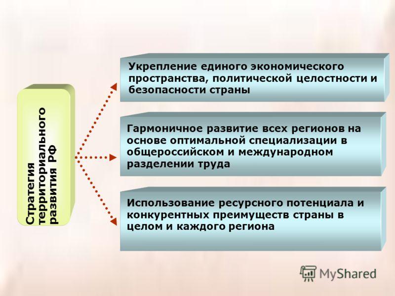 Стратегия территориального развития РФ Укрепление единого экономического пространства, политической целостности и безопасности страны Гармоничное развитие всех регионов на основе оптимальной специализации в общероссийском и международном разделении т