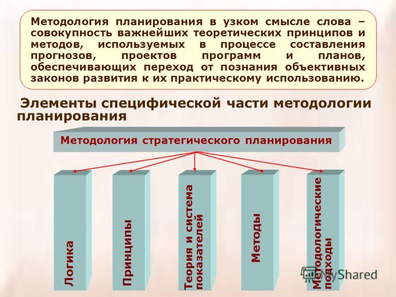 Методология планирования в узком смысле слова – совокупность важнейших теоретических принципов и методов, используемых в процессе составления прогнозов, проектов программ и планов, обеспечивающих переход от познания объективных законов развития к их