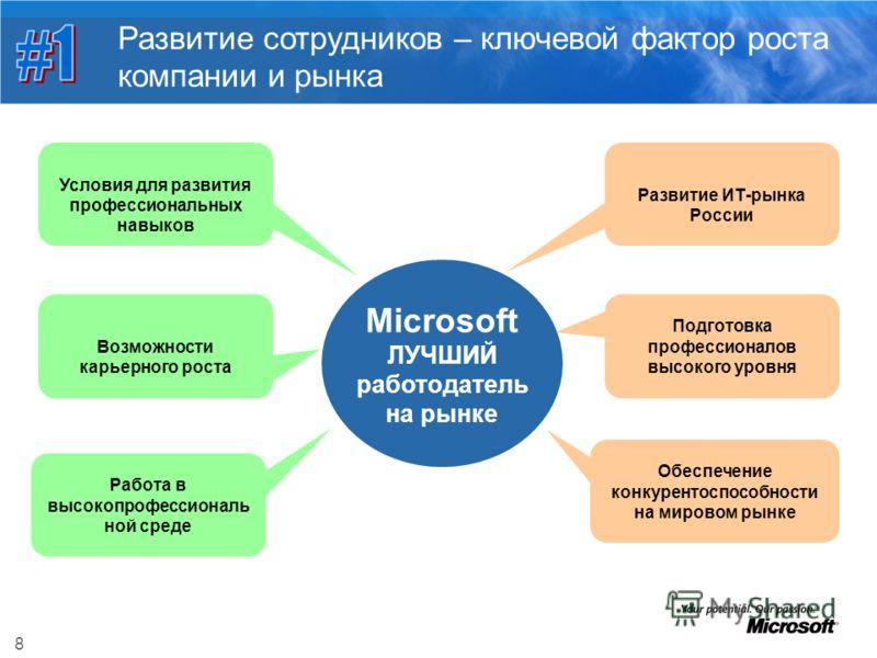 8 Microsoft ЛУЧШИЙ работодатель на рынке Условия для развития профессиональных навыков Возможности карьерного роста Работа в высокопрофессиональ ной среде Развитие ИТ-рынка России Подготовка профессионалов высокого уровня Обеспечение конкурентоспособ