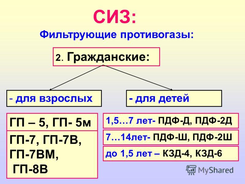 СИЗ: Фильтрующие противогазы: 2. Гражданские: - для взрослых- для детей ГП – 5, ГП- 5м ГП-7, ГП-7В, ГП-7ВМ, ГП-8В 1,5…7 лет- ПДФ-Д, ПДФ-2Д 7…14лет- ПДФ-Ш, ПДФ-2Ш до 1,5 лет – КЗД-4, КЗД-6