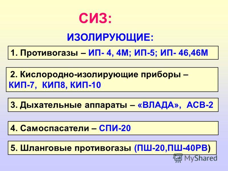 ИЗОЛИРУЮЩИЕ: 1. Противогазы – ИП- 4, 4М; ИП-5; ИП- 46,46М 2. Кислородно-изолирующие приборы – КИП-7, КИП8, КИП-10 3. Дыхательные аппараты – «ВЛАДА», АСВ-2 4. Самоспасатели – СПИ-20 5. Шланговые противогазы (ПШ-20,ПШ-40РВ) СИЗ:
