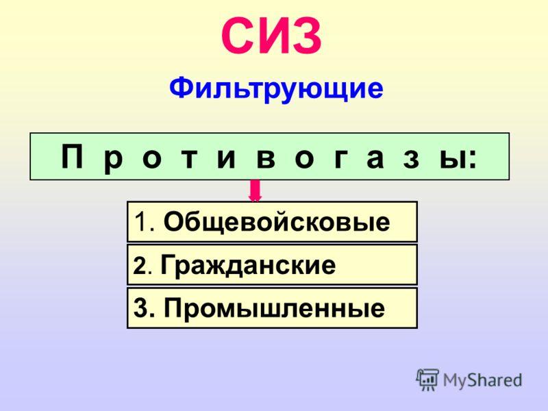 СИЗ 1. Общевойсковые 2. Гражданские 3. Промышленные П р о т и в о г а з ы: Фильтрующие