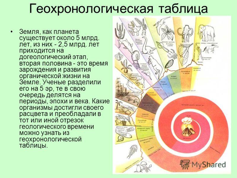 Геохронологическая таблица Земля, как планета существует около 5 млрд. лет, из них - 2,5 млрд. лет приходится на догеологический этап, вторая половина - это время зарождения и развития органической жизни на Земле. Ученые разделили его на 5 эр, те в с