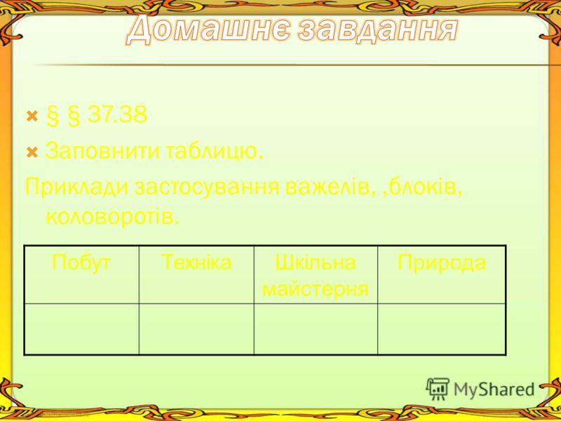 § § 37.38 Заповнити таблицю. Приклади застосування важелів,,блоків, коловоротів. ПобутТехнікаШкільна майстерня Природа