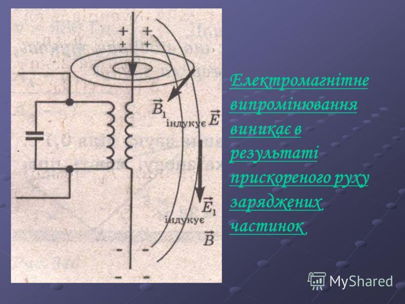 Електромагнітне випромінювання виникає в результаті прискореного руху заряджених частинок
