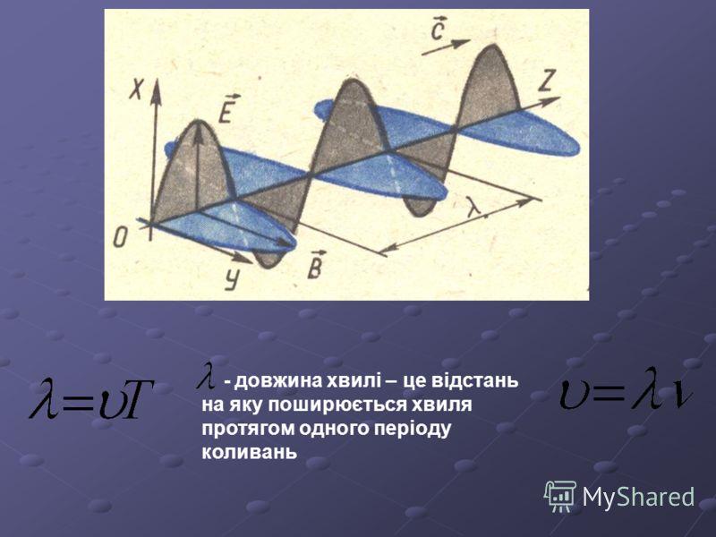 - довжина хвилі – це відстань на яку поширюється хвиля протягом одного періоду коливань