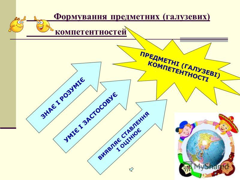 Формування предметних (галузевих) компетентностей ПРЕДМЕТНІ (ГАЛУЗЕВІ) КОМПЕТЕНТНОСТІ ЗНАЄ І РОЗУМІЄ УМІЄ І ЗАСТОСОВУЄ ВИЯВЛЯЄ СТАВЛЕННЯ І ОЦІНЮЄ