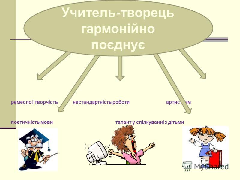 ремесло і творчість нестандартність роботи артистизм поетичність мови талант у спілкуванні з дітьми Учитель-творець гармонійно поєднує