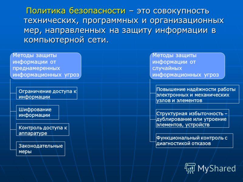 Политика безопасности – это совокупность технических, программных и организационных мер, направленных на защиту информации в компьютерной сети. Политика безопасности – это совокупность технических, программных и организационных мер, направленных на з