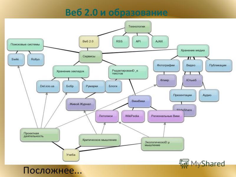 Посложнее... Веб 2.0 и образование