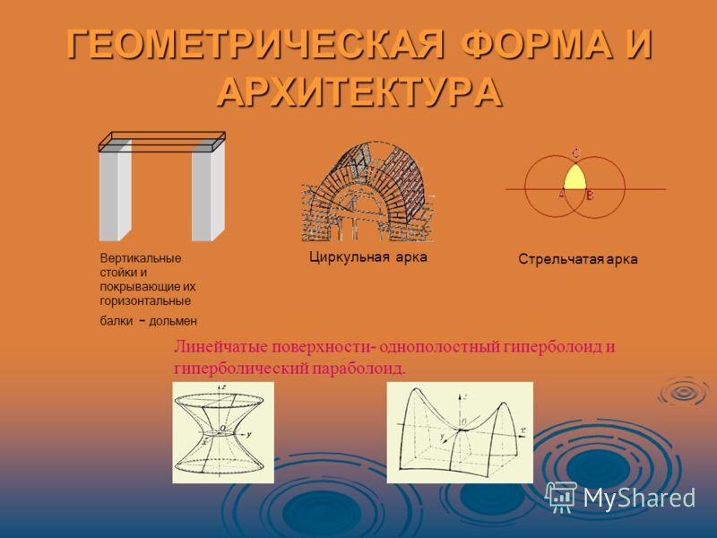 ГЕОМЕТРИЧЕСКАЯ ФОРМА И АРХИТЕКТУРА Вертикальные стойки и покрывающие их горизонтальные балки – дольмен Стрельчатая арка Циркульная арка Линейчатые поверхности- однополостный гиперболоид и гиперболический параболоид.
