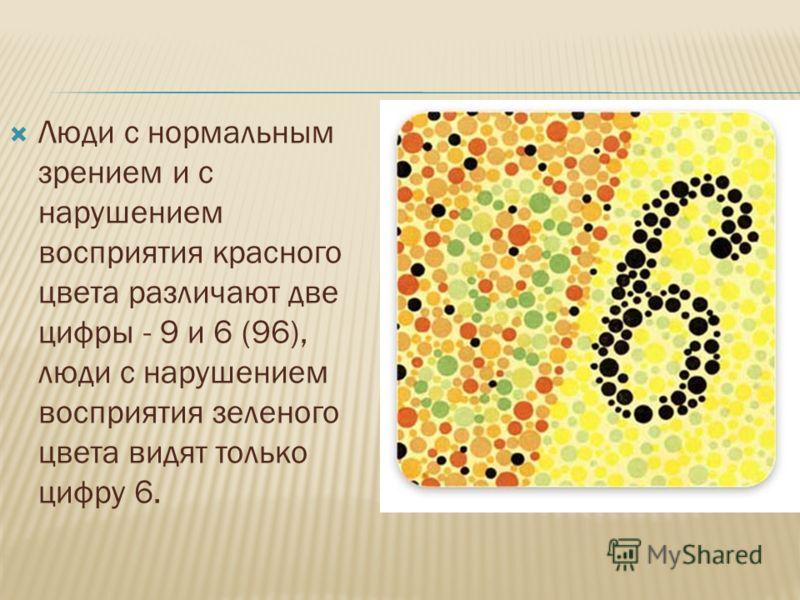 Люди с нормальным зрением и с нарушением восприятия красного цвета различают две цифры - 9 и 6 (96), люди с нарушением восприятия зеленого цвета видят только цифру 6.