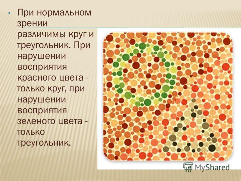 При нормальном зрении различимы круг и треугольник. При нарушении восприятия красного цвета - только круг, при нарушении восприятия зеленого цвета - только треугольник.