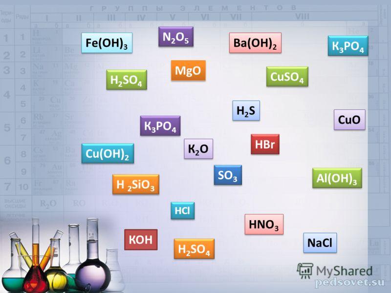 H 2 SiO 3 Cu(OH) 2 H2SH2S H2SH2S HBr SO 3 Ba(OH) 2 MgO К 3 PO 4 Al(OH) 3 H 2 SO 4 CuSO 4 CuO Fe(OH) 3 HNО 3 N2О5N2О5 N2О5N2О5 КОН HCl NaCl К2ОК2О К2ОК2О