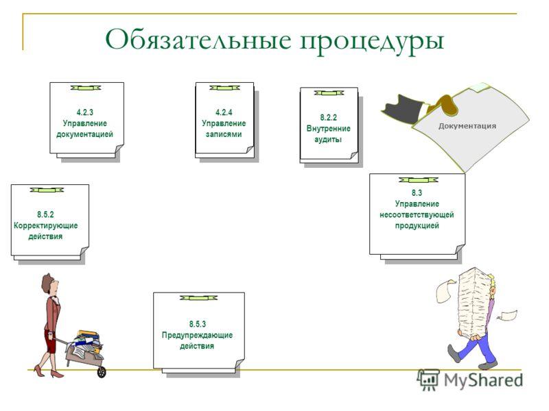 Обязательные процедуры 4.2.3 Управление документацией 4.2.4 Управление записями 8.2.2 Внутренние аудиты 8.3 Управление несоответствующей продукцией Документация 8.5.2 Корректирующие действия 8.5.3 Предупреждающие действия