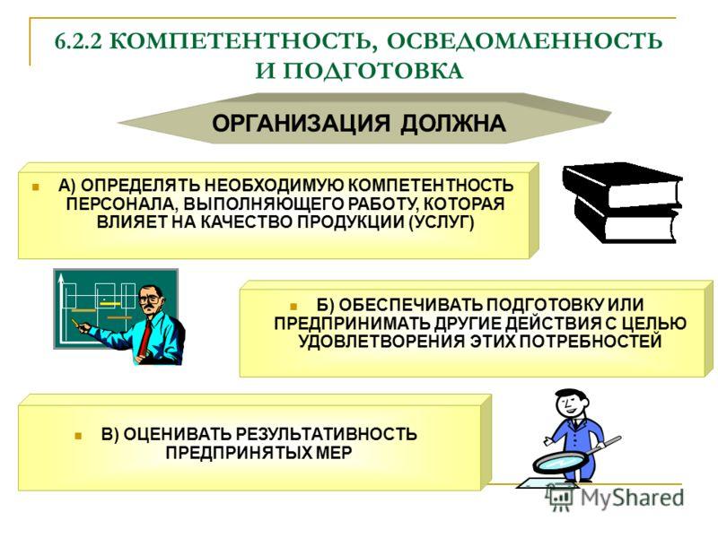6.2.2 КОМПЕТЕНТНОСТЬ, ОСВЕДОМЛЕННОСТЬ И ПОДГОТОВКА ОРГАНИЗАЦИЯ ДОЛЖНА Б) ОБЕСПЕЧИВАТЬ ПОДГОТОВКУ ИЛИ ПРЕДПРИНИМАТЬ ДРУГИЕ ДЕЙСТВИЯ С ЦЕЛЬЮ УДОВЛЕТВОРЕНИЯ ЭТИХ ПОТРЕБНОСТЕЙ В) ОЦЕНИВАТЬ РЕЗУЛЬТАТИВНОСТЬ ПРЕДПРИНЯТЫХ МЕР. А) ОПРЕДЕЛЯТЬ НЕОБХОДИМУЮ КОМП