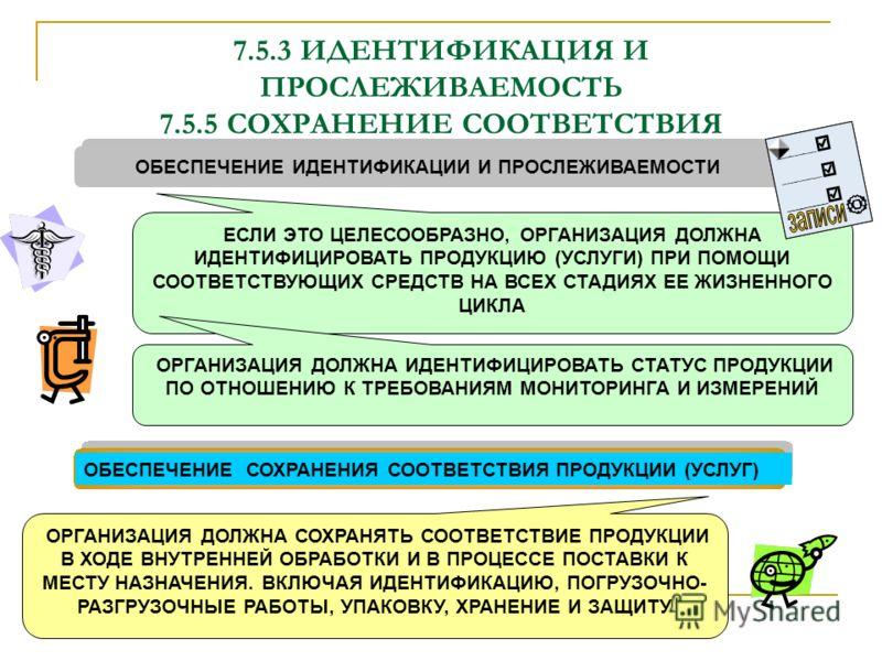 7.5.3 ИДЕНТИФИКАЦИЯ И ПРОСЛЕЖИВАЕМОСТЬ 7.5.5 СОХРАНЕНИЕ СООТВЕТСТВИЯ ПРОДУКЦИИ ОБЕСПЕЧЕНИЕ ИДЕНТИФИКАЦИИ И ПРОСЛЕЖИВАЕМОСТИ ОБЕСПЕЧЕНИЕ СОХРАНЕНИЯ СООТВЕТСТВИЯ ПРОДУКЦИИ (УСЛУГ) ЕСЛИ ЭТО ЦЕЛЕСООБРАЗНО, ОРГАНИЗАЦИЯ ДОЛЖНА ИДЕНТИФИЦИРОВАТЬ ПРОДУКЦИЮ (У