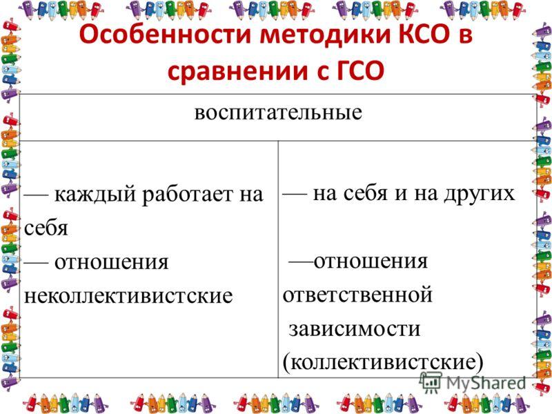 Особенности методики КСО в сравнении с ГСО воспитательные каждый работает на себя отношения неколлективистские на себя и на других отношения ответственной зависимости (коллективистские)