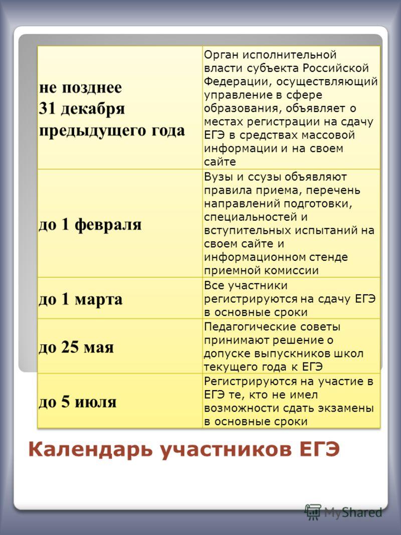 Календарь участников ЕГЭ