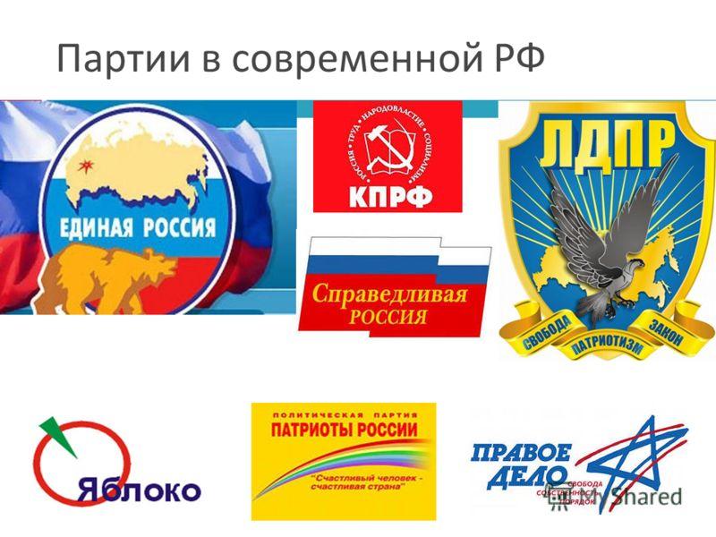 Партии в современной РФ