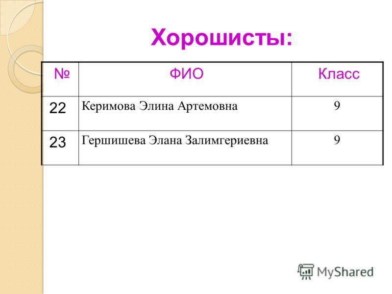 Хорошисты: ФИОКласс 22 Керимова Элина Артемовна9 23 Гершишева Элана Залимгериевна9