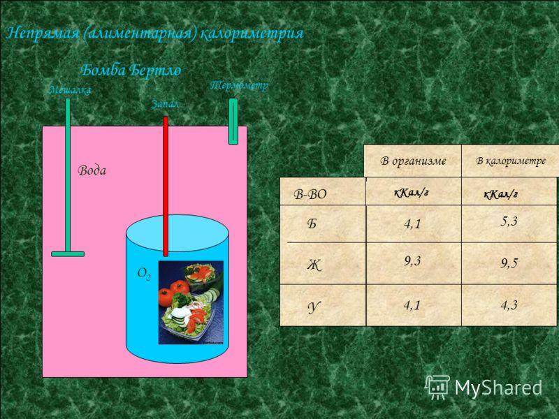 Вода О2О2 Мешалка Запал Термометр Бомба Бертло Непрямая (алиментарная) калориметрия В-ВО кКал/г Б Ж У 4,1 9,3 4,1 кКал/г В организме В калориметре 4,3 9,5 5,3