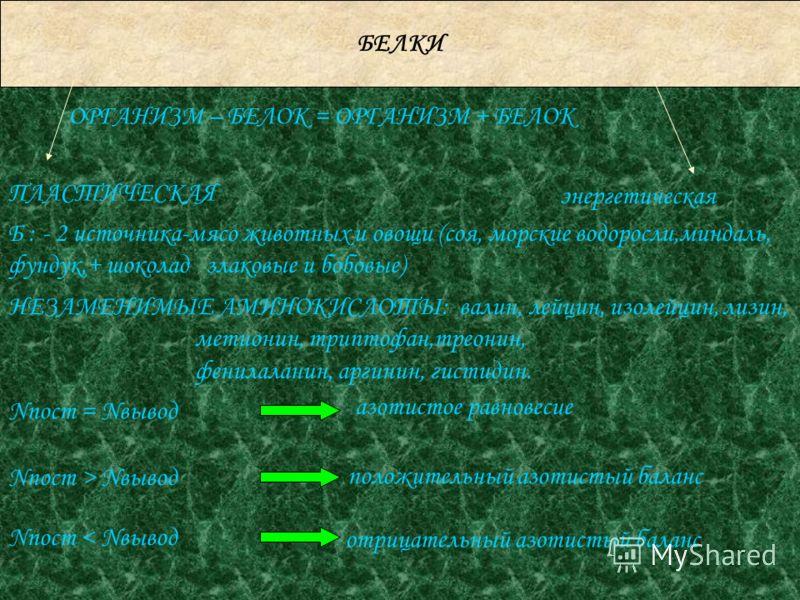 БЕЛКИ ОРГАНИЗМ – БЕЛОК = ОРГАНИЗМ + БЕЛОК энергетическая НЕЗАМЕНИМЫЕ АМИНОКИСЛОТЫ: валин, лейцин, изолейцин, лизин, метионин, триптофан,треонин, фенилаланин, аргинин, гистидин. Nпост = Nвывод азотистое равновесие Nпост > Nвывод Nпост < Nвывод положит