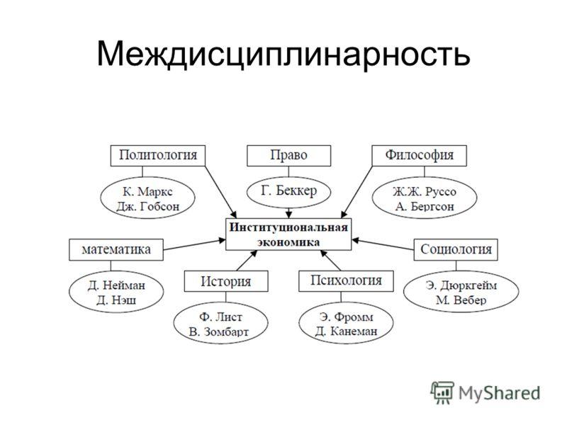 Междисциплинарность