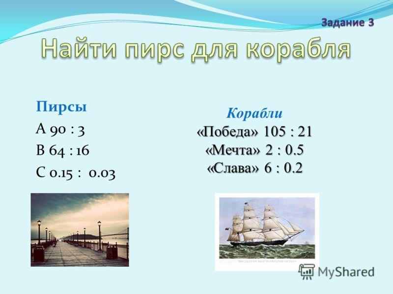 Пирсы А 90 : 3 В 64 : 16 С 0.15 : 0.03 Корабли «Победа» 105 : 21 «Мечта» 2 : 0.5 «Слава» 6 : 0.2